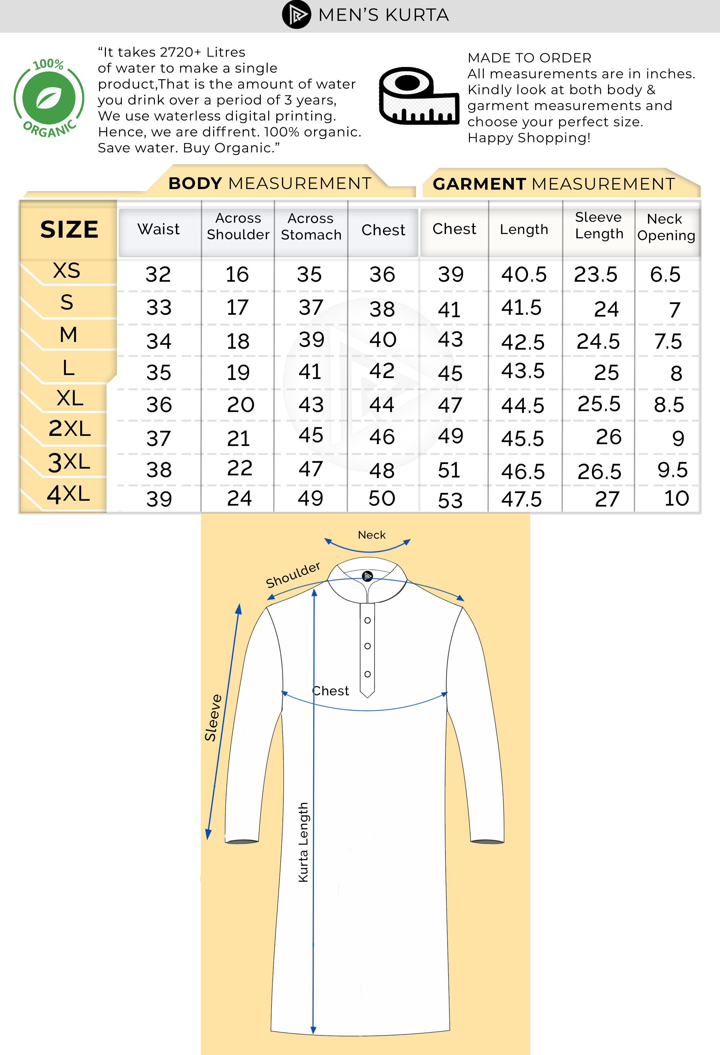 Mens kurta size chart final